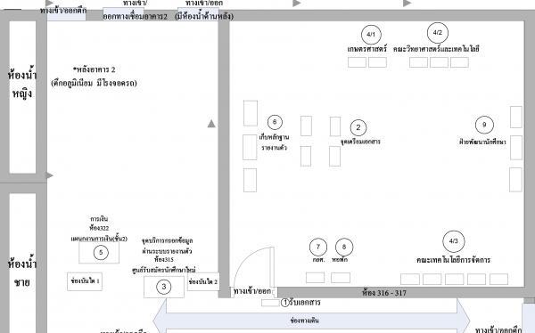 แผนผังแสดงสถานที่รับรายงานตัวนักศึกษาใหม่